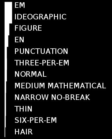 Punctuation-Spaces