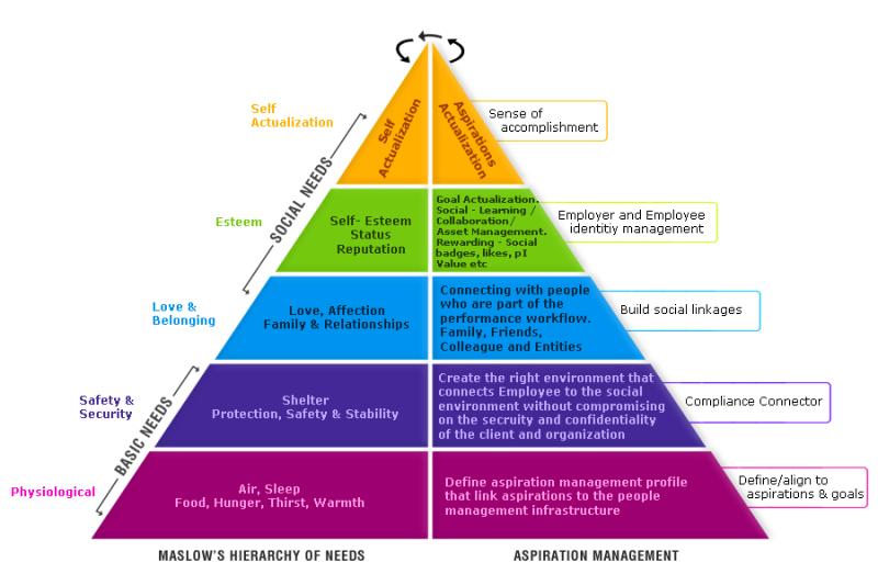 Aspiration_Management (1)