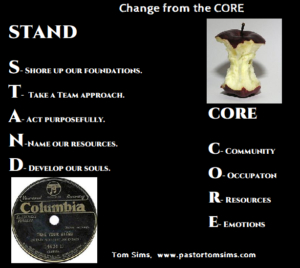 Stand core