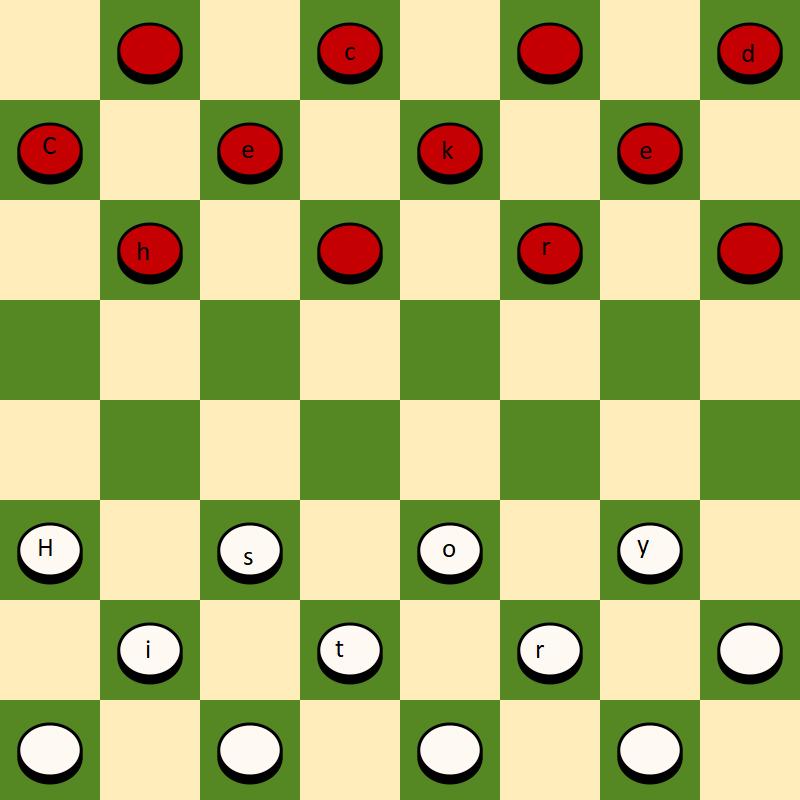 Checkered history